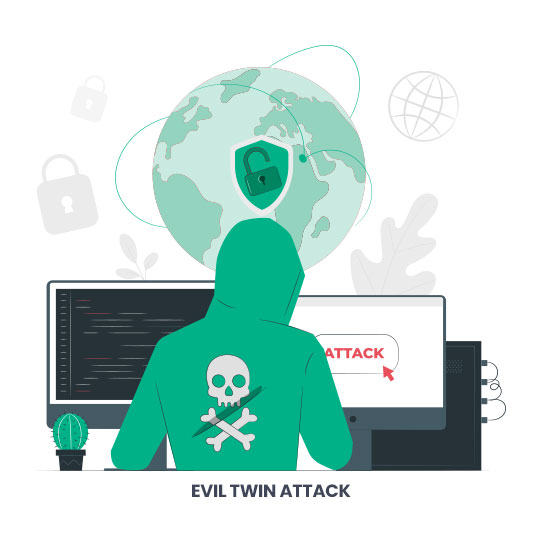 Evil Twin Attacks: Causes, Effects and Preventive Measures
