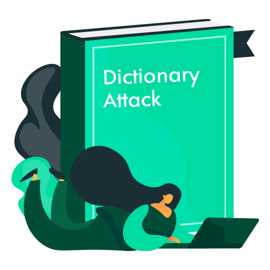 What is a Dictionary Attack?